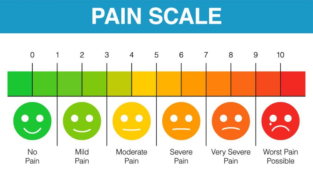 ระดับอาการปวดข้อเข่าที่ควรไปพบแพทย์