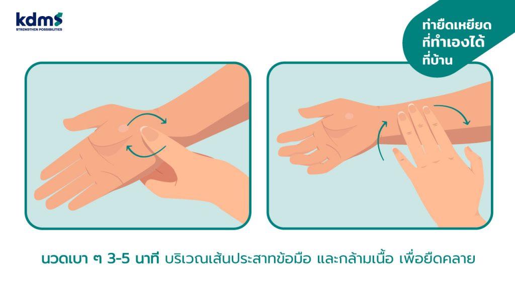การออกกำลังกายข้อมือเพื่อป้องกันอาการมือชาด้วยการนวดเบาๆที่ข้อมือ