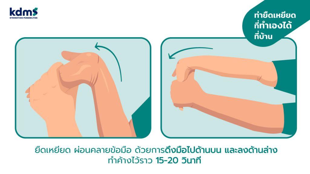 การออกกำลังกายข้อมือเพื่อป้องกันอาการมือชาด้วยการยืดเหยียดข้อมือ
